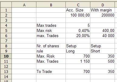 excel sheet pro řízení rizik