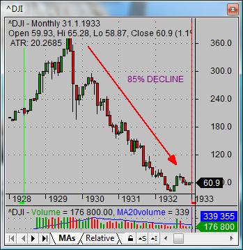 Kdy se oteviraji a zaviraji trhy forex
